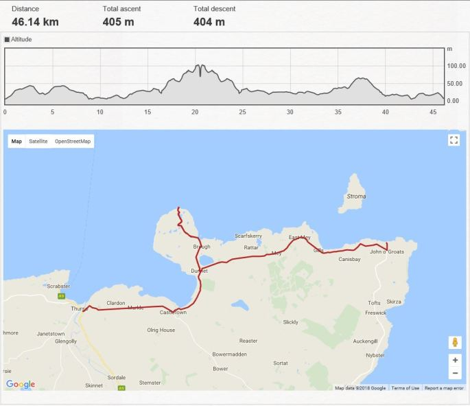 Day 12 - Thurso to John OGroats
