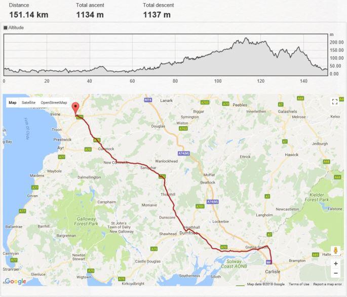 Day 7 - Carlisle to Kilmarnock