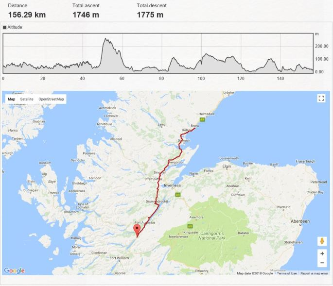 Day 10 - Loch Lochy to Brora