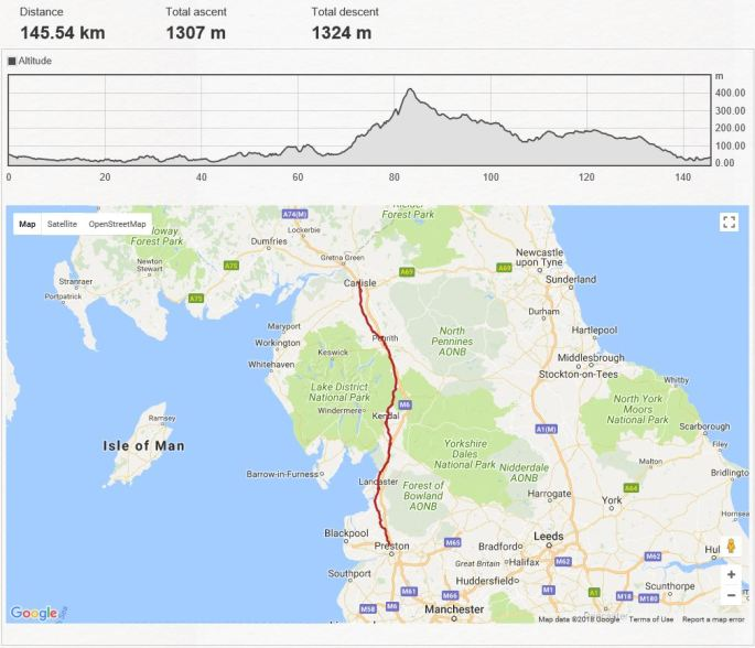 Day 6 - Preston to Carlisle