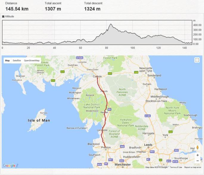 Day 6 - Preston to Carlisle