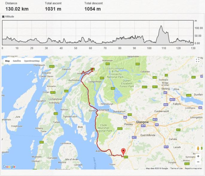 Day 8 - Kilmarnock to Inveraray