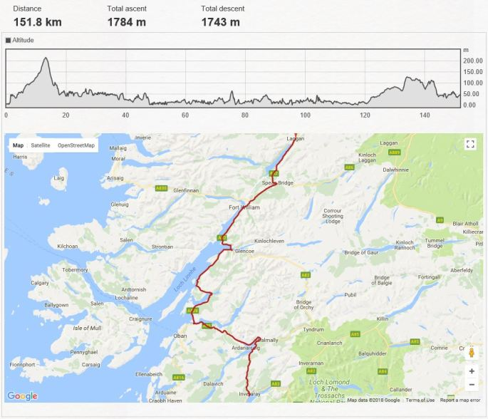 Day 9 - Inveraray to Loch Lochy